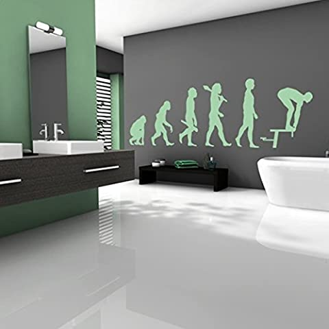 Evolution nageur - Sticker mural or 319 x 100 cm (Muraux Décoration Murale Stickers Wall Decal Autocollants Salon Chambre d'enfants Nursery Made in Germany)