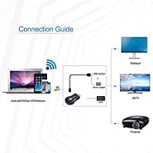 XCSOURCE® 1080P Wifi Monitor dongle Receptor Salida en antena Mirroring DLNA Miracast HDMI puerto Para Wecast E2 Stick de TV AH196