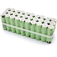 vhbw Pack batería Li-Ion 8700mAh (36V) 10S3P para E-Bike,
