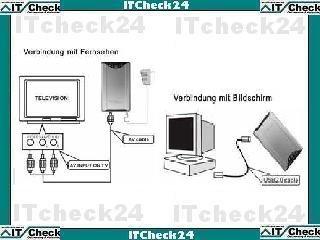 KesCom® ITC22054 Festplatten MultiMedia Player USB MP3 DivX JPG für 2,5