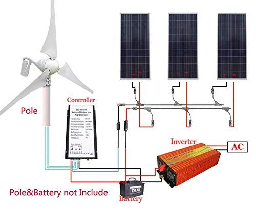 850W Wind - Solar Hybrid Power Supply System: 1400W WIND GENERATOR + 3 160 W Solar Panels + 20 A Controller + 1000 W 12 bis 220 V Off Grid Wechselrichter für Aufladen in Akku, PV Home, Boot, Caravan Solar-power-controller