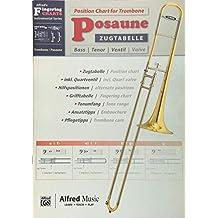Alfred's Fingering Charts Instrumental Series: Zugtabelle Posaune   Position Chart Trombone     Posaune     Buch
