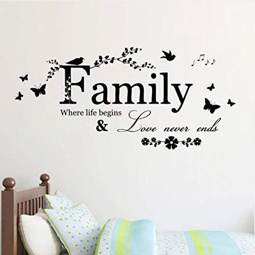 Cczxfcc Familie Liebe Nie Endet Zitat Vinyl Wall Decal Wand Schriftzug Art Worte Wand Aufkleber Home Decor Hochzeit Dekoration Wohnzimmer