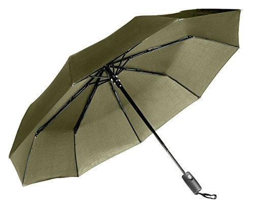 lightweight-dupont-teflon-travel-umbrella-virtually-indestructible-windproof-canopy-lifetime-replace