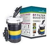 All Pond Solutions EF - Contenitore supplementare per Filtro Esterno, 1,2 l