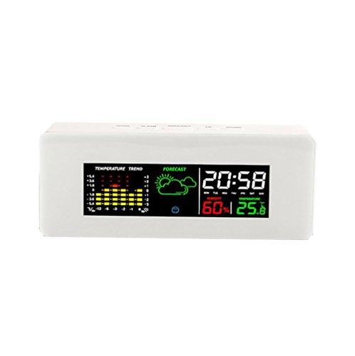 JMung\'S Digital Luftfeuchtigkeit Messer Thermometer Hygrometer TS-S65 Farbbarometer Drahtlose Innen- Und AußEnuhrfunktion Mit GroßBildschirmanzeige Und Feuchtigkeit üBerwachen