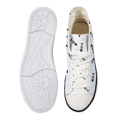 Showudesigns Sneaker Donna color 3