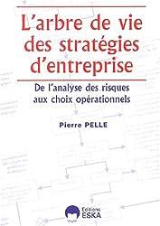 L'Arbre de vie des stratégies d'entreprises