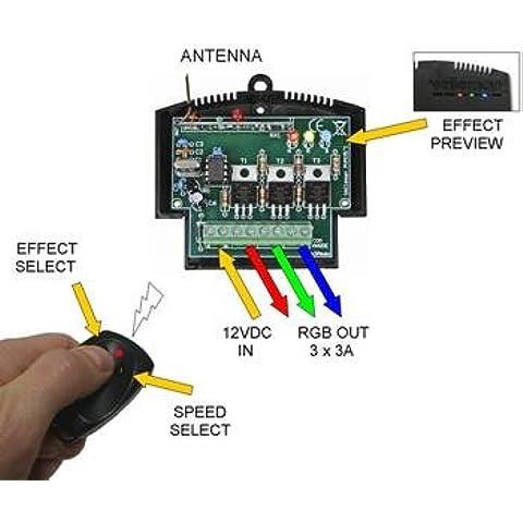 Generador de Efectos para flexibles a LED con mando a distancia RF.