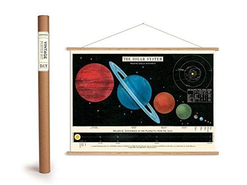 Vintage Poster Set mit Holzleisten (Rahmen) und Schnur zum Aufhängen, Motiv Sonnensystem (Vintage Astronomie)