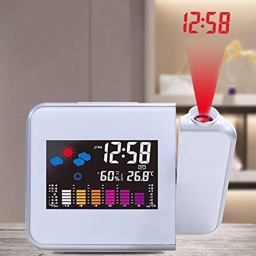 TiooDre Reloj Despertador de proyección, Pantalla LED Grande, Radio Digital, Radio FM, Techo, proyector Reloj Despertador Radio Digital con Puerto USB, Brillo Ajustable, para el hogar