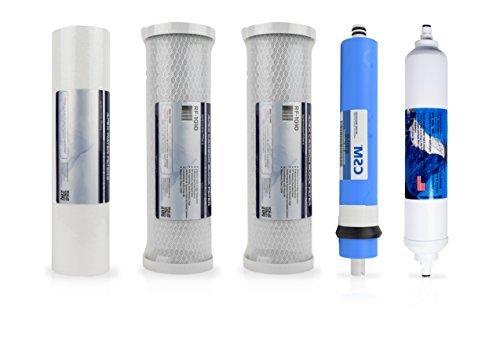 Apex rf-5050Ersatz Filter, 5Stück - Lg Air Kühlschrank Filter