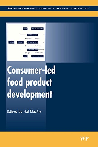 Consumer-Led Food Product Development (Woodhead Publishing Series in Food Science, Technology and Nutrition)