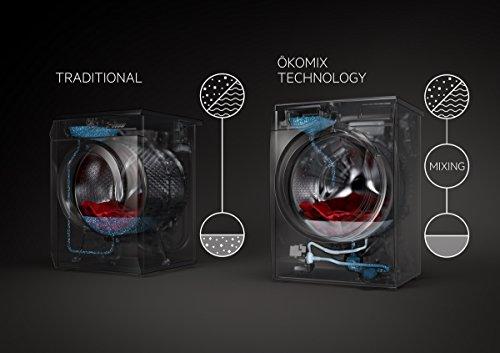 AEG L8FE74485 Waschmaschine Frontlader / Energieklasse A+++ (97,0 kWh/Jahr) / 1400 U/min / 8 kg ProTex Schontrommel / energieeffiziente Waschmaschine mit Mengenautomatik / weiß