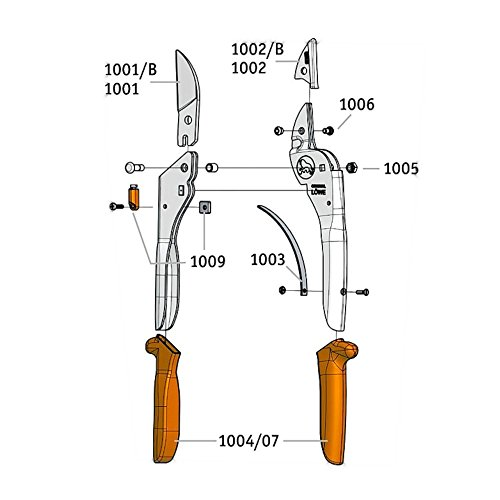 loewe-1-107-amboss-schere-standard-mit-ergonomischer-griffform-astschere-4