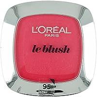 L'Oreal Paris Colorete Accord Perfect Blush 095