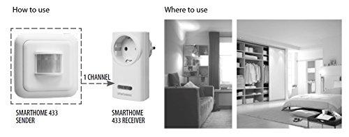 Smartwares SmartHome Funk-Bewegungsmelder, SH5-TSO-A - 3