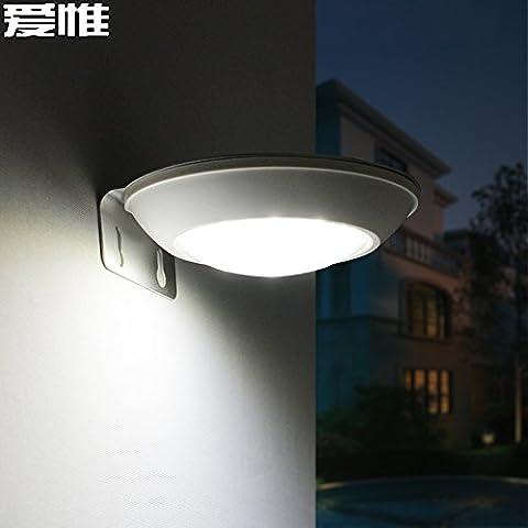 TYDXSD Led lampada solare lampada da parete