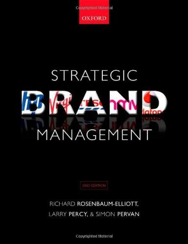Strategic Brand Management