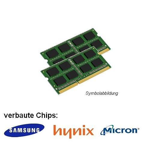 Samsung Lot de 2 barrettes de mémoire pour ordinateurs Lenovo R60 R60e R61 R61i SL300 SL400 SL500 T60 T60p T61 X300 X60 X60S X61 X61s X61M X61p 4Go