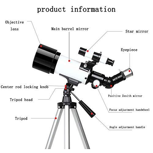 PI Telescopio astronómico