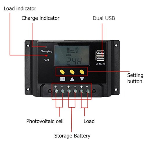 Signstek Solar Panel Regler Laderegler 12V / 24V 240W/480W 30A PWM LCD Display mit Dual USB Für Camper / Wohnwagen / Boot - 2