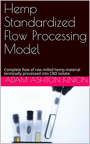 Hemp Standardized Flow Processing Model : Complete flow of raw milled hemp material terminally processed into CBD isolate (Future Science)