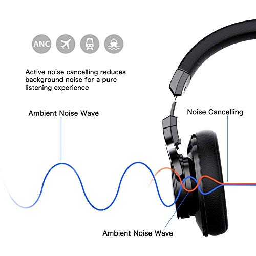 Bluetooth Kopfhörer Noise Cancelling – HiFi Stereo Drahtlose Headset Over Ear mit Mikro Lautstärkeregler für Alle Geräte mit Bluetooth oder 3,5 mm Klinkenstecker - 3