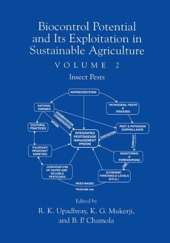 002: Biocontrol Potential and its Exploitation in Sustainable Agriculture: Volume 2: Insect Pests