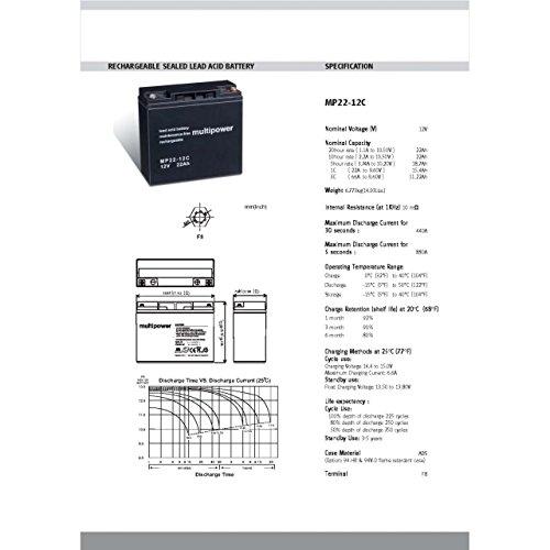 Preisvergleich Produktbild Premium Powery Bleiakku (multipower) MP22-12C zyklenfest, Lead-Acid, 12V
