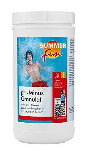 Summer Gewicht