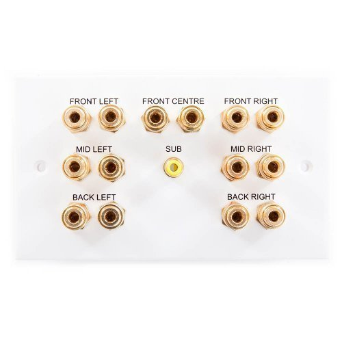 Speaker Wall Plate 7:1. 14 X Binding Post Connection And 1 Sub Woofer Faceplate (Wall Plate Sub)