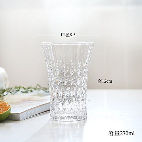 lppkzqline-cups-of-thickened-glass-milk-glass-heat-resistant-lead-free-and-transparent-domestic-cupl