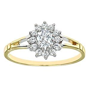 Citerna Damen-Ring Gelbgold Zirkonia