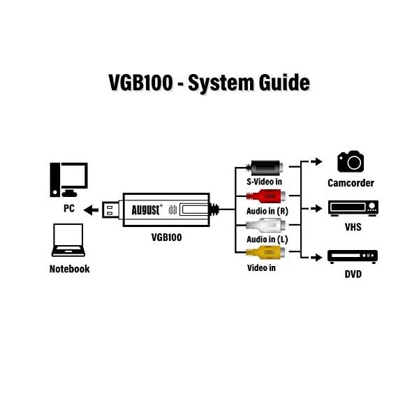 August-VGB-Enregistreur-Convertisseur-de-VidoAudio-AV