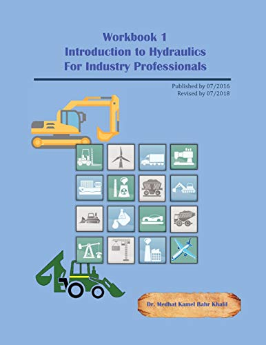 Rotary Control Valve (Workbook 1: Introduction to Hydraulics for Industry Professionals)