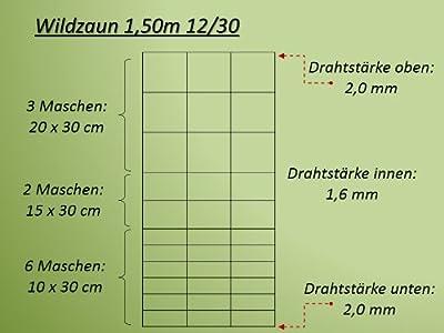 Wildzaun Forstzaun Weidezaun Drahtzaun Knotengeflecht 150cm hoch 4 verschiedene Zaunarten von 0706686890156 auf Du und dein Garten