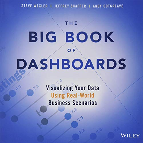 The Big Book of Dashboards: Visualizing Your Data Using Real-World Business Scenarios (Dashboard-software)
