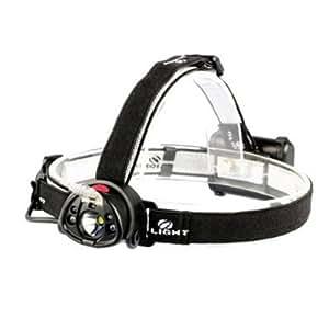 Olight H15 Vague 150 Lumen CREE XM-L LED vélo phare de phare