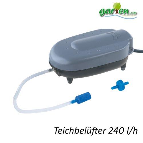 Heissner Eco 1000