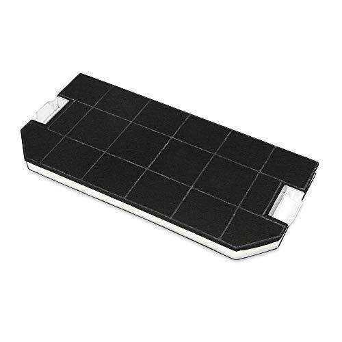 Aktive Kohlefilter geeignet für Dunstabzugshauben: Bosch, Siemens, Neff, Küppersbusch, Constructa, Gaggenau. (1x Stück)