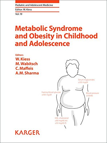 Metabolic syndrome and obesity in childhood and adolescence