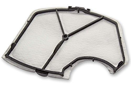 Preisvergleich Produktbild vhbw Motorschutz Filter für Staubsauger Vorwerk Kobold 140, 150, VK140, VK150.