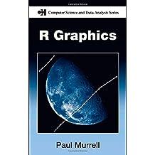 R Graphics (Chapman & Hall/CRC The R Series)