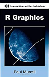 R Graphics (Computer Science and Data Analysis)