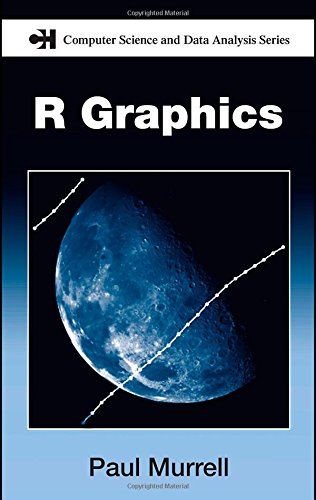 R Graphics (Chapman & Hall/CRC The R Series) por Paul Murrell