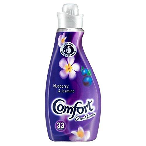 confort-creaciones-blueberry-tela-acondicionador-33-wash-116l