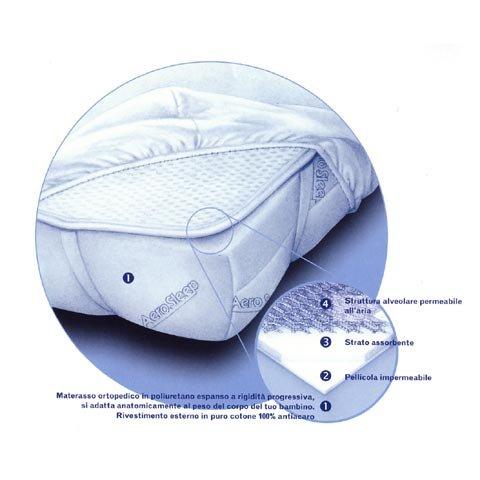 Materasso Aerosleep con Coprimaterasso Bianco 60 x 125