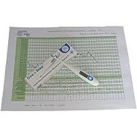 Termómetro Basale Digital + 50Test One Step ovulazione