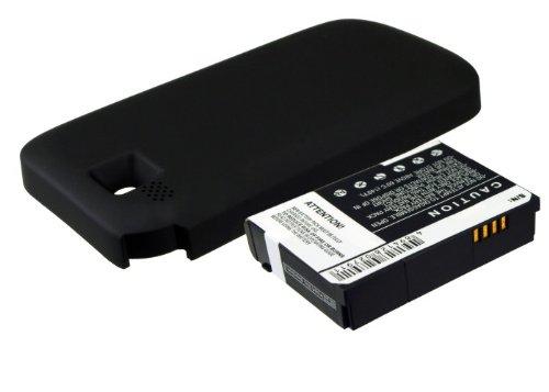 techgicoo 2200mAh/8.14Wh Akku kompatibel mit HTC Touch Cruise 2009, Iolith 100o2XDA Guide
